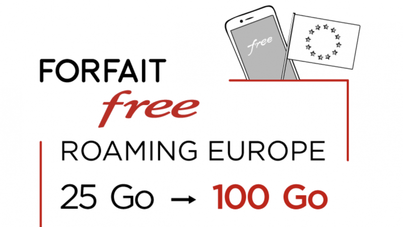 Free augmente le roaming de 75Go en Europe sur son forfait mobile à 19,99€ (15,99€ pour les abonnés Freebox) durant le confinement