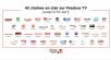 Coronavirus : Free annonce offrir 42 chaînes en avril à tous ses abonnés