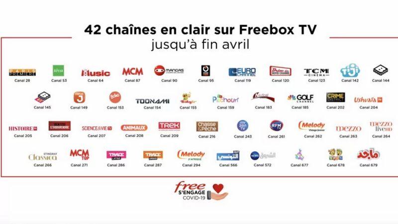 42 chaînes offertes par Free pendant le confinement : quand les abonnés répondent avec humour et tentent de gratter un peu plus