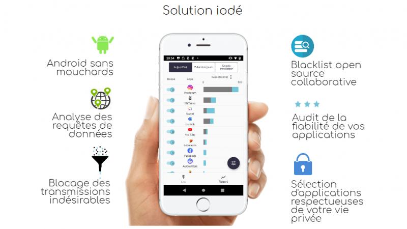 Protégez votre vie privée avec les smartphones reconditionnés de la marque iodé