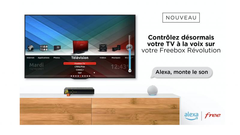 Freebox Révolution : Alexa dis-moi quels appareils sont compatibles ?